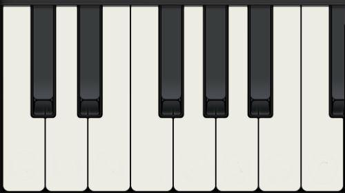 Piano Basics Simple